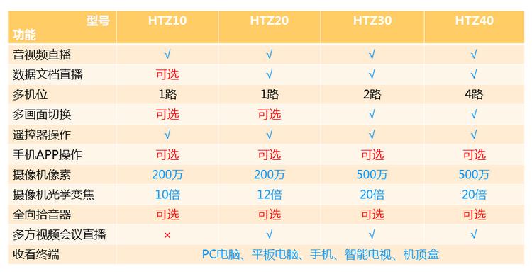HTZ40(图1)