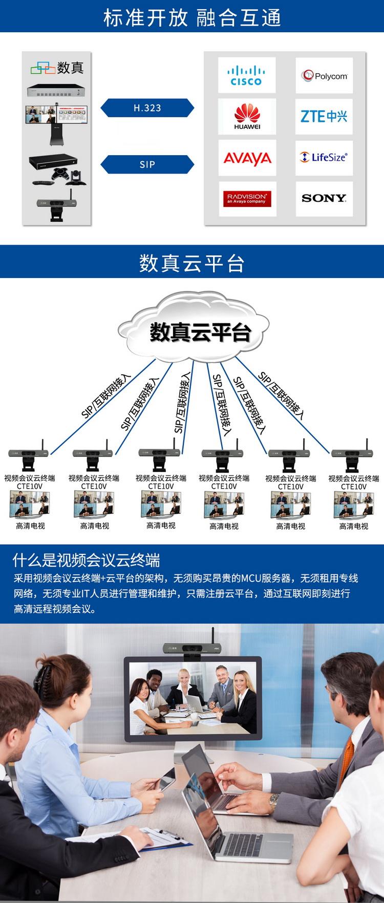CTE10V(图3)